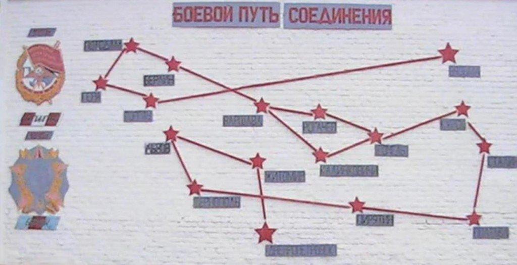 ВЧ 48886. Боевой путь подразделения в/ч