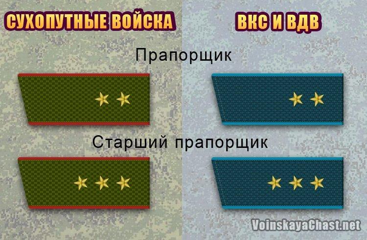 Воинские звания прапорщиков