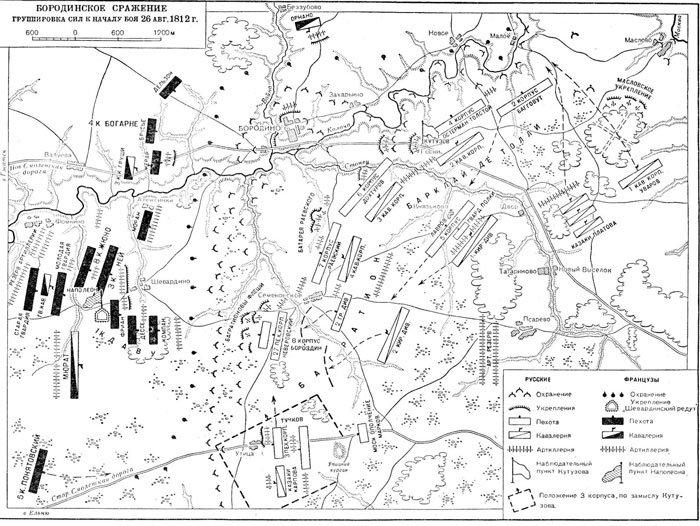 Бородинское сражение 1812 г. Расстановка войск перед боем.