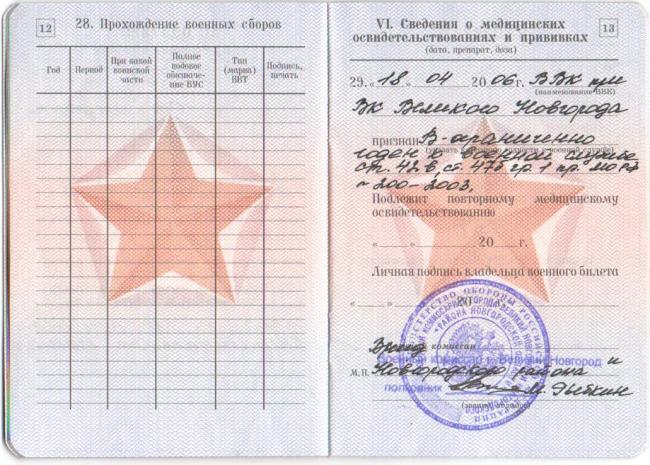 Военный билет ограничено годен